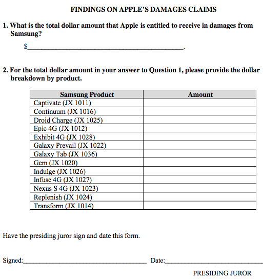 Patent Wars: Apple VS Samsung