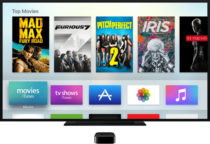 Apple TV Overview