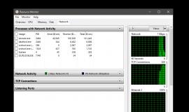 Resource Monitor Default
