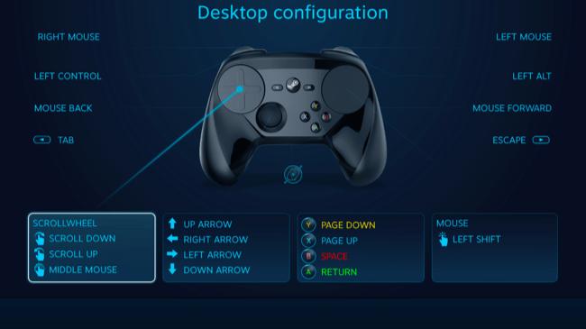 Steam Controller Layout