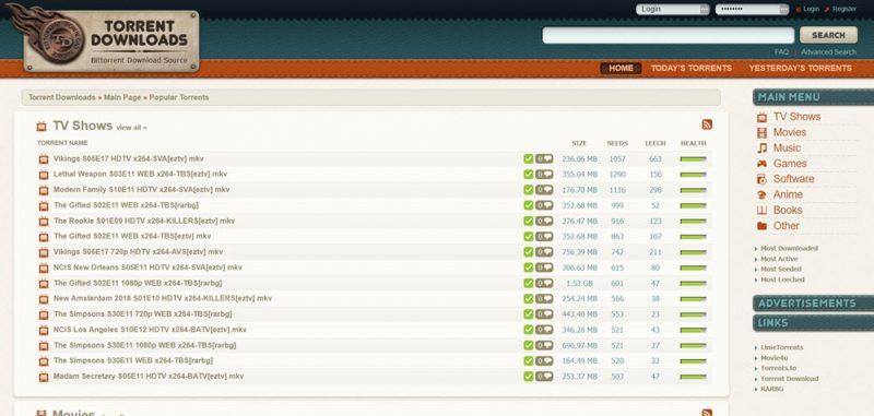top torrent downloading websites
