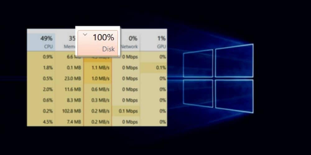 windows 10 system 100 disk utilization