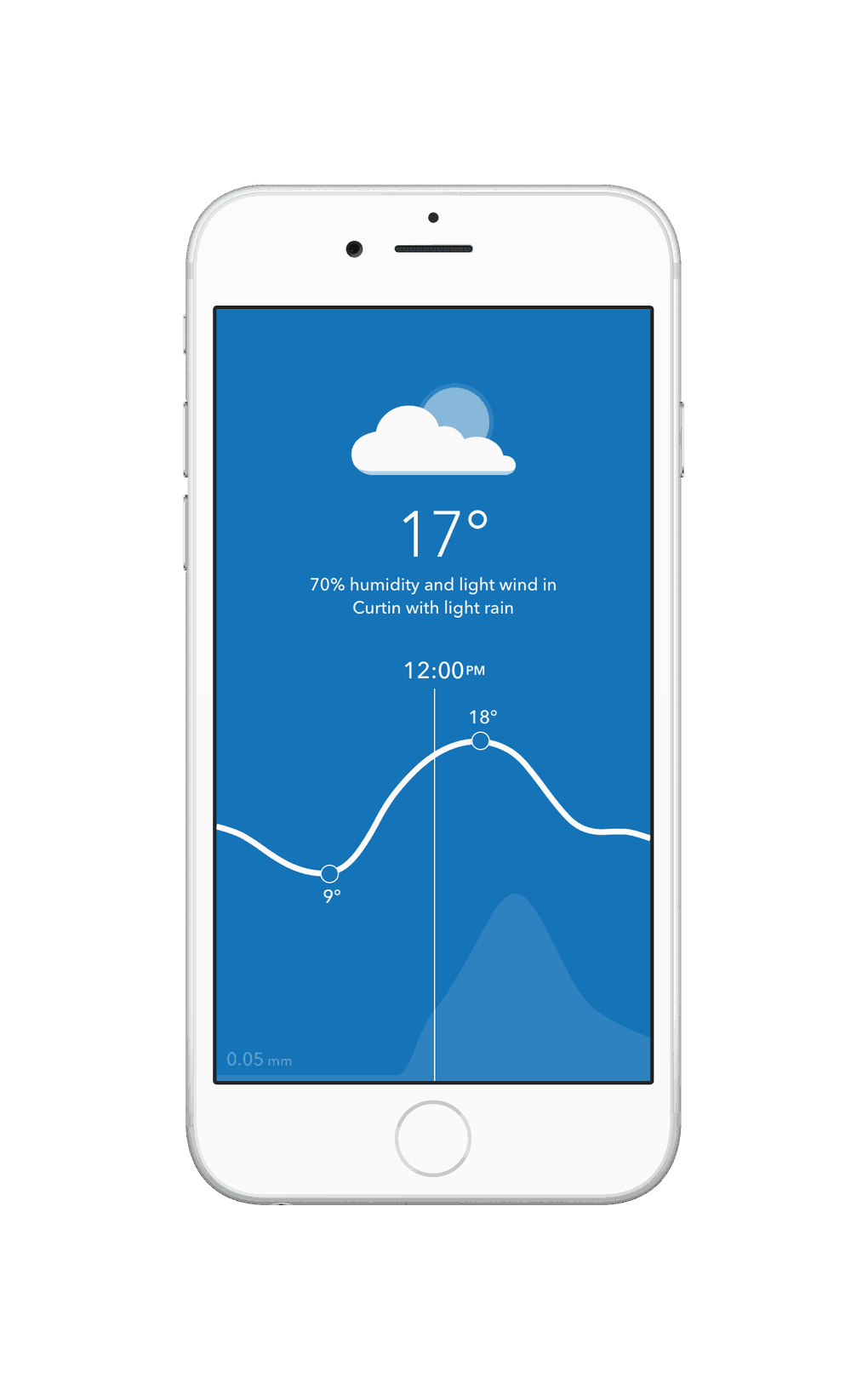 Moleskine Timepage Weather