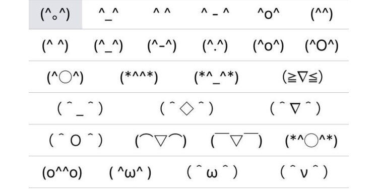 related keywords  u0026 suggestions for keyboard emoticons