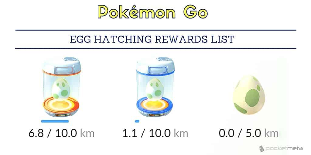 Guide] Pokémon Go egg hatching rewards list