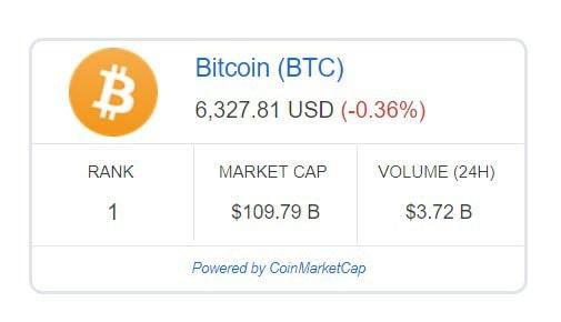 top cryptocurrency website widgets